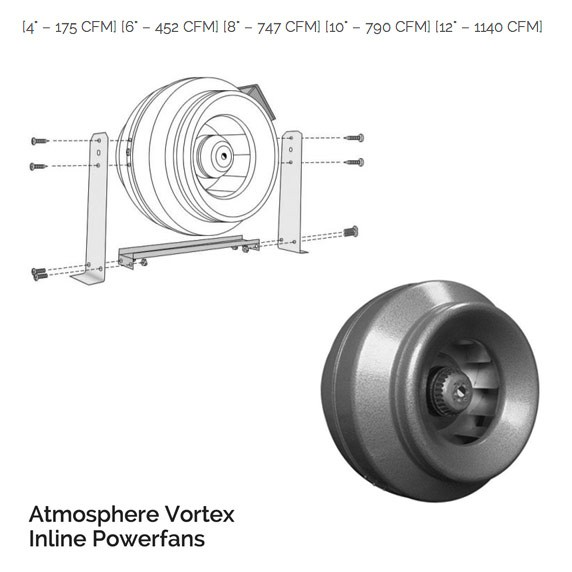 Atmosphere Vortex Inline Powerfans