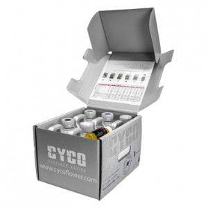 Cyco Mini ProKit, Growth